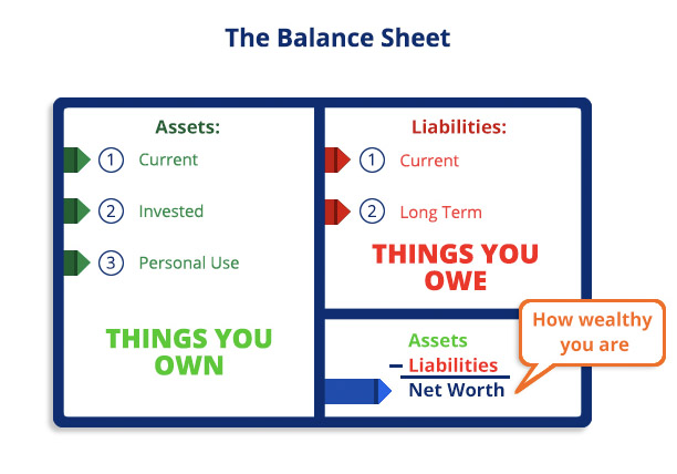 The Balance Sheet Icon.jpg