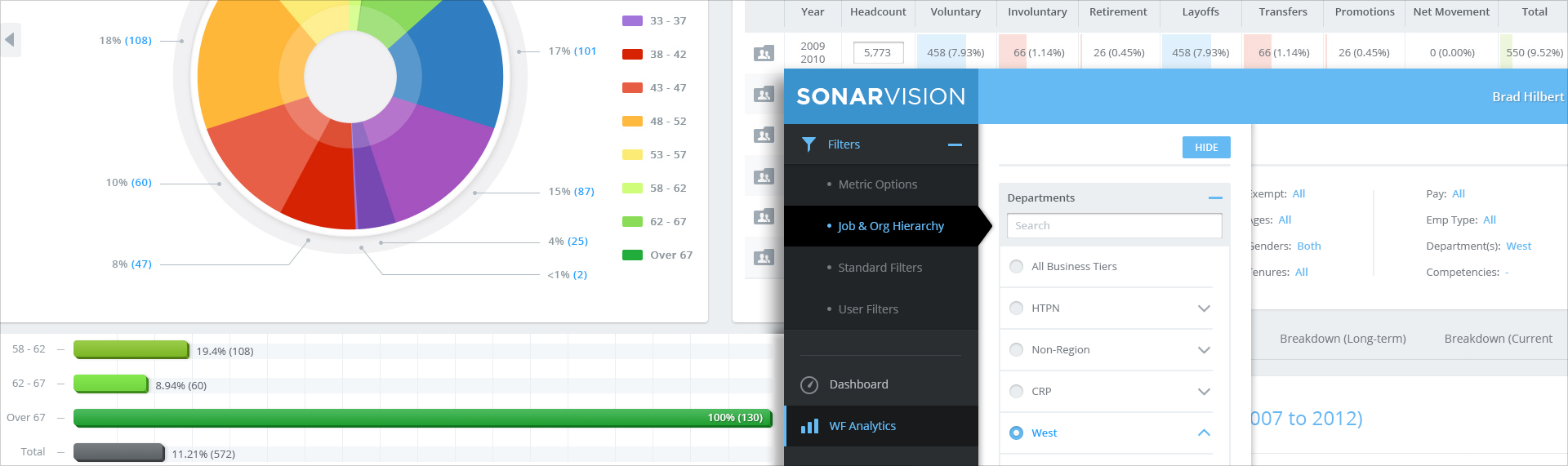 SonarVision  Browser Application & Mobile Web UX & UI Design, Logo Design, Custom UI Kit  OrcaEyes, the leading provider of strategic Human Capital solutions including workforce analytics & workforce planning, hired The Skins Factory to re-conceptualize their SonarVision application. We completely overhauled the interaction design, which started with taking a massive filter list & converting it into a secondary, slide-out panel. One of the many improvements we made to the workflow. We followed up with a trendy, visual design that will make their competition stand up and take notice.