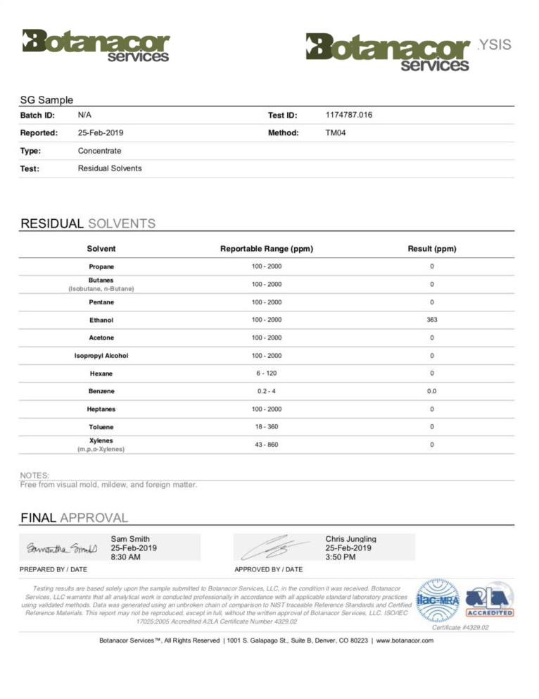Botanacor-residual-solvents-003-768x992-3b.jpg
