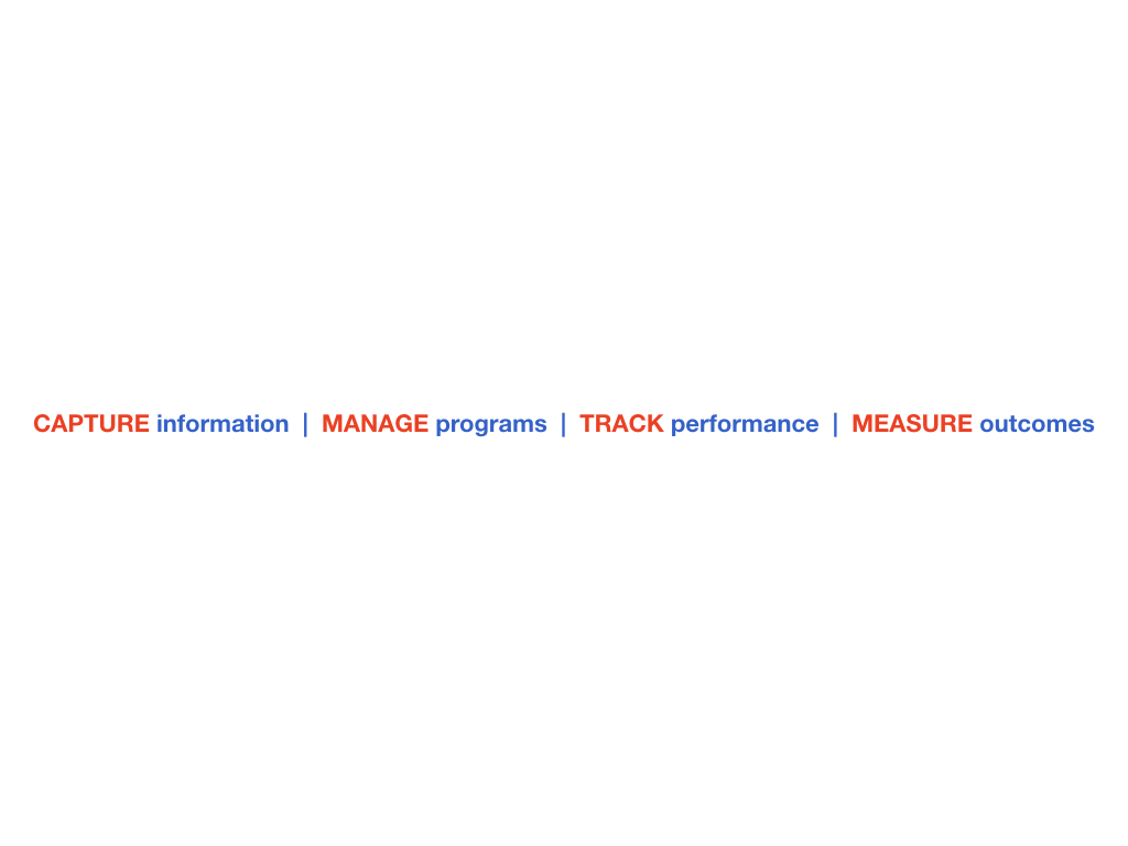 Capture Manage Track Measure.jpeg
