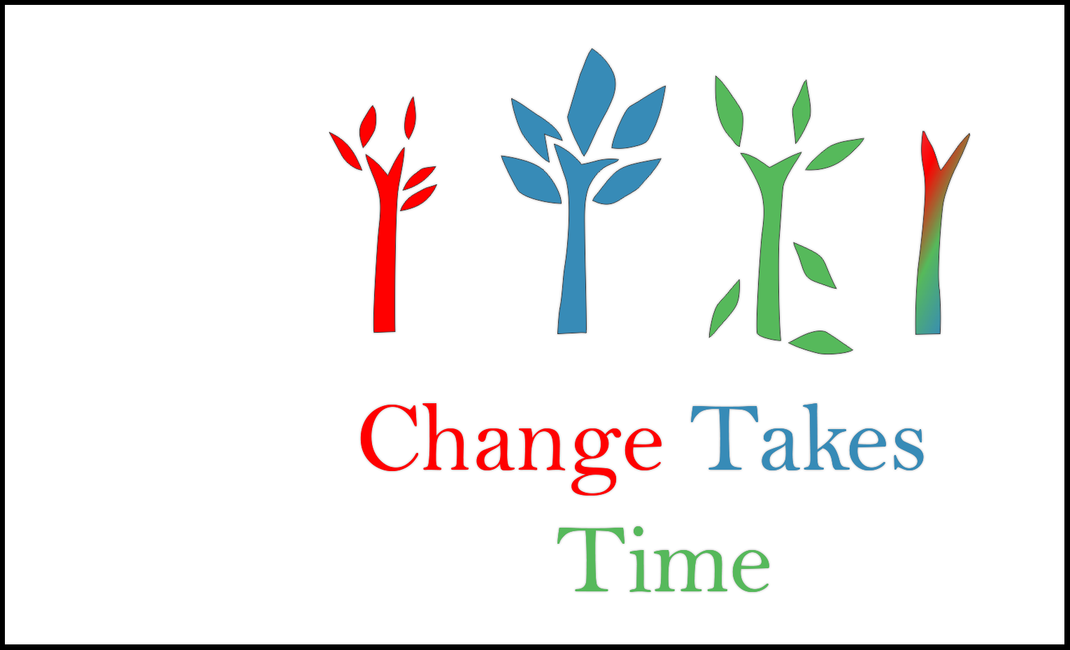 Organizations… - are the vehicle for change. It takes 3-5 years for change to complete.