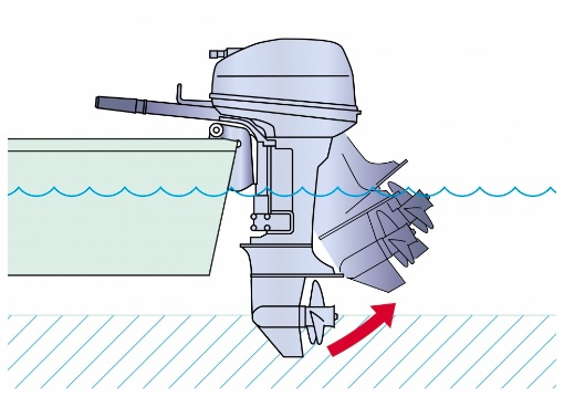 Shallow Water Drive:  Yamaha's Shallow Water Drive helps keep the propeller and lower unit out of harm's way in shallow water.