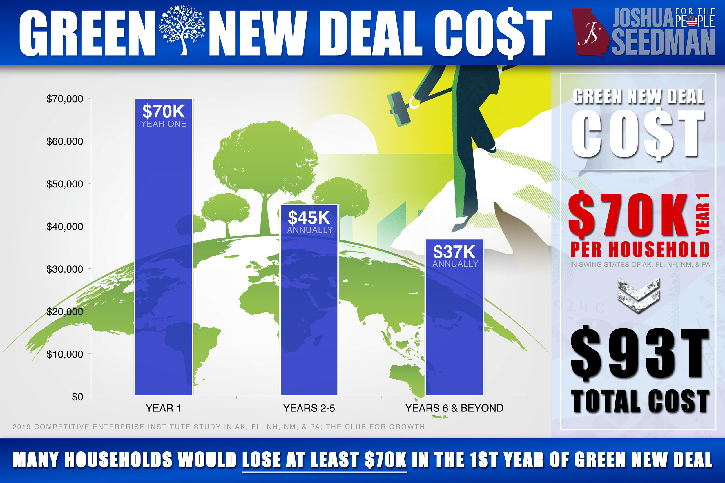 The Cost of the Green New Deal  + Click to Enlarge