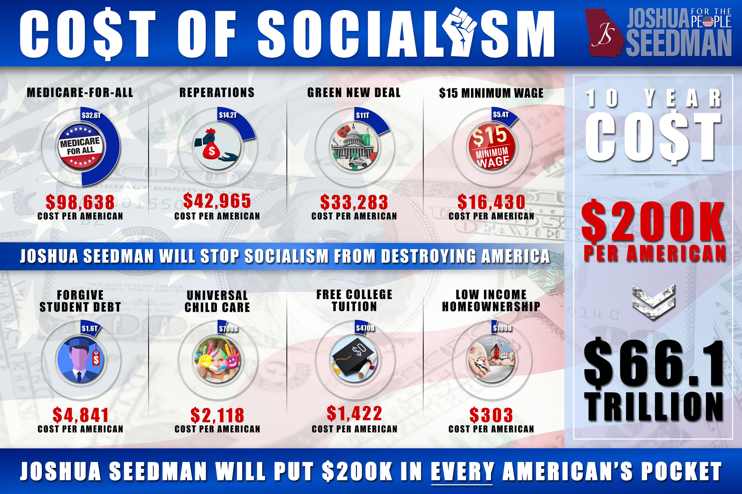Campaign Focus | Stop Socialism  + Click to Enlarge