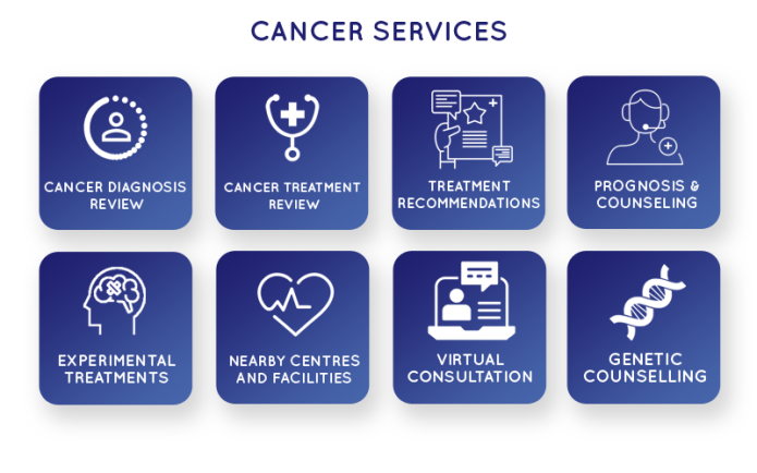 cancer services.png