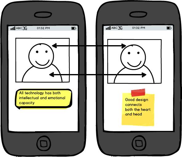 Digital pedagogy for faculty -