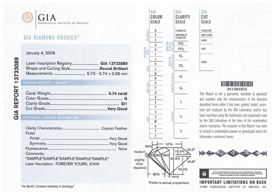 Example of a GIA certificate