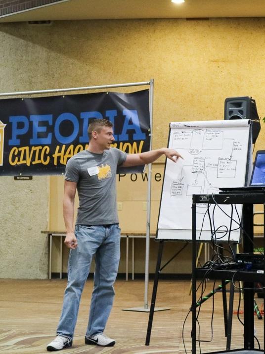 ABOUT THE HACKATHON - Full Hackathon Schedule belowWhile