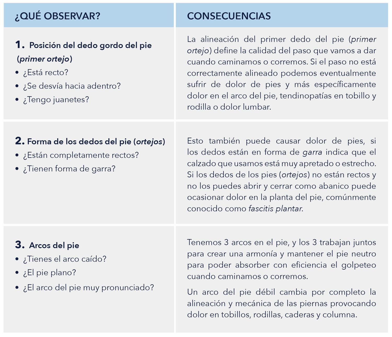 COMO-QUITAR-EL-DOLOR-DE-PIES-DOLOR-DE-PIES.jpg
