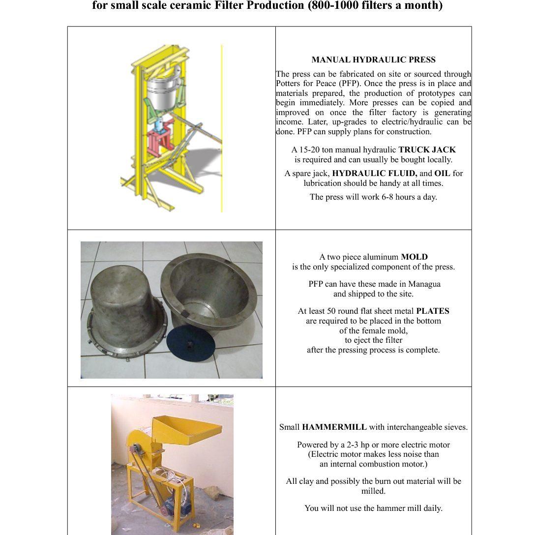 NeededEquipmentforWorkshops-2-pdf-square.jpg