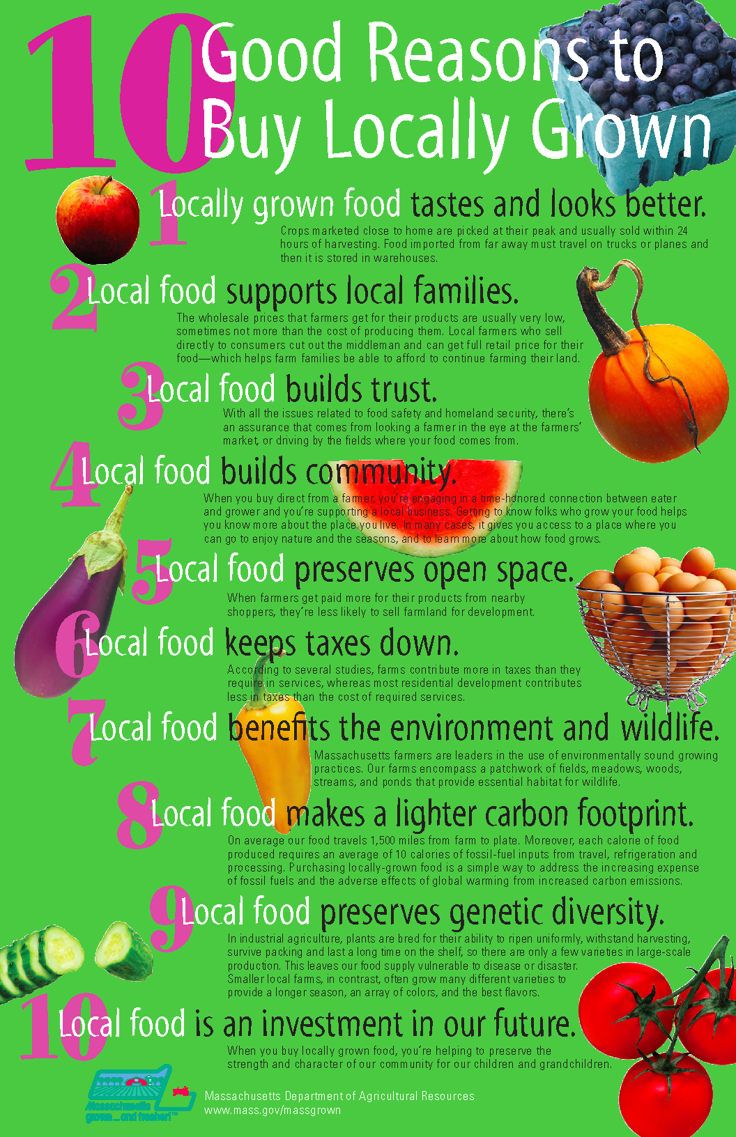 10 Reasons to Eat Local.png