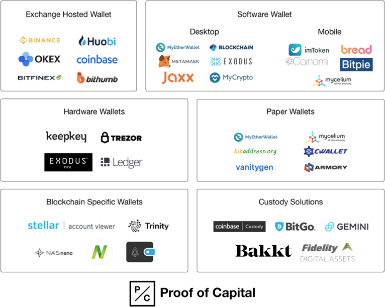 digital asset custody landscape.png