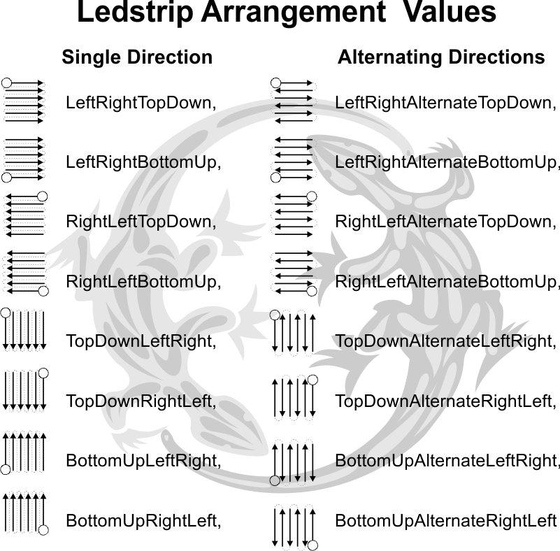 LedStripArrangementEnum.jpg