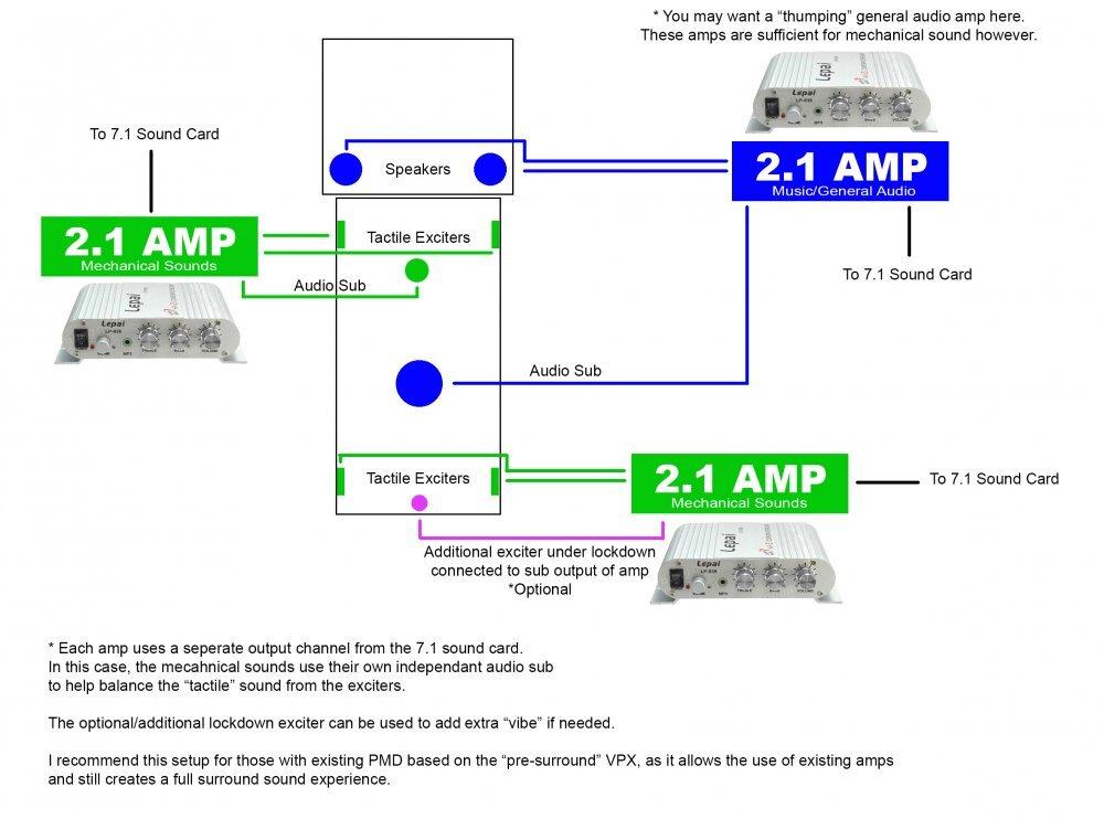 PMD-Surround-2.thumb.jpg.ecf624a1f659aa58bb696d8629233fdf.jpg