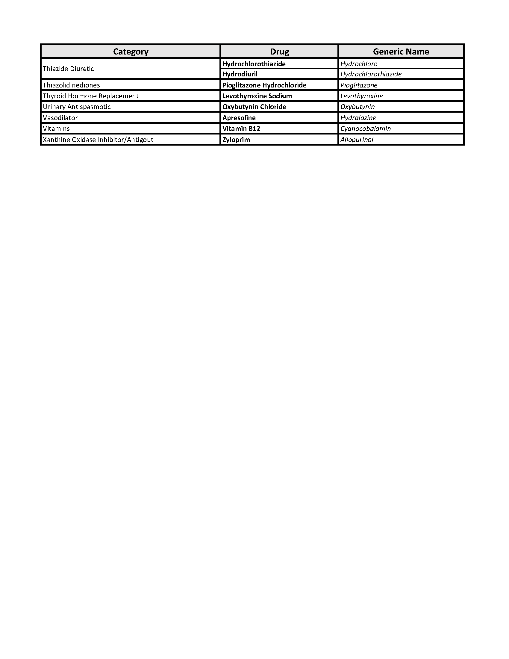 Formulary_Page_3.png
