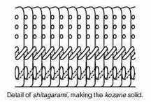 shitagarami.jpg