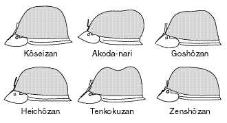 Most common shapes of multi-plate-type  hachi.