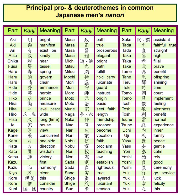 mens_nanori.png