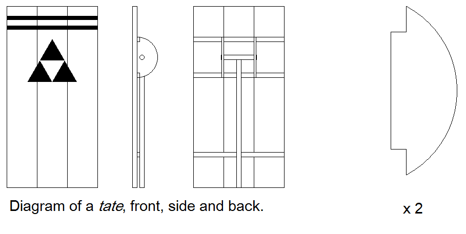 If you use plywood, as in the instructions below, the 3 vertical lines from this illustration won't be visible (unless you decide to artisanally include them!)  The shape at right is the shape of the support bar pivots.