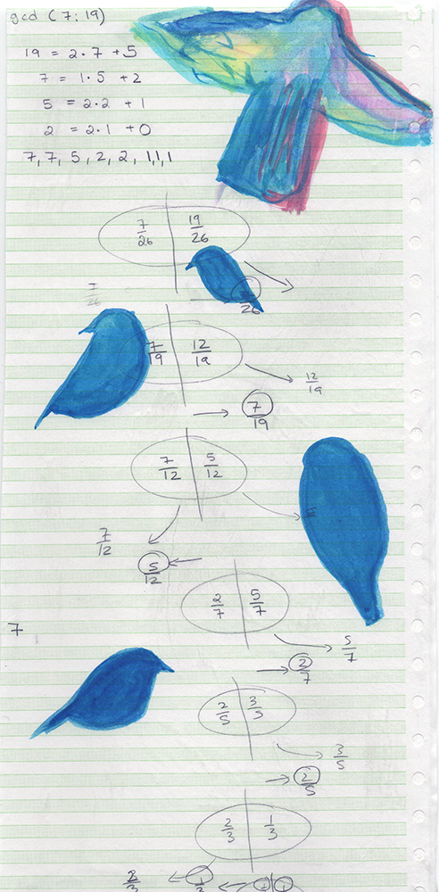Fair Share for Birds (2019), 30 x 14,5 cm, watercolor and pencil on paper