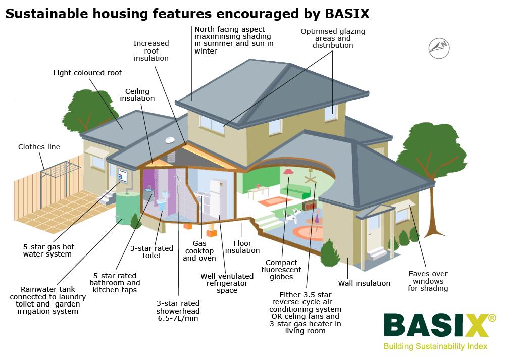 BASIXhouse50_large.png