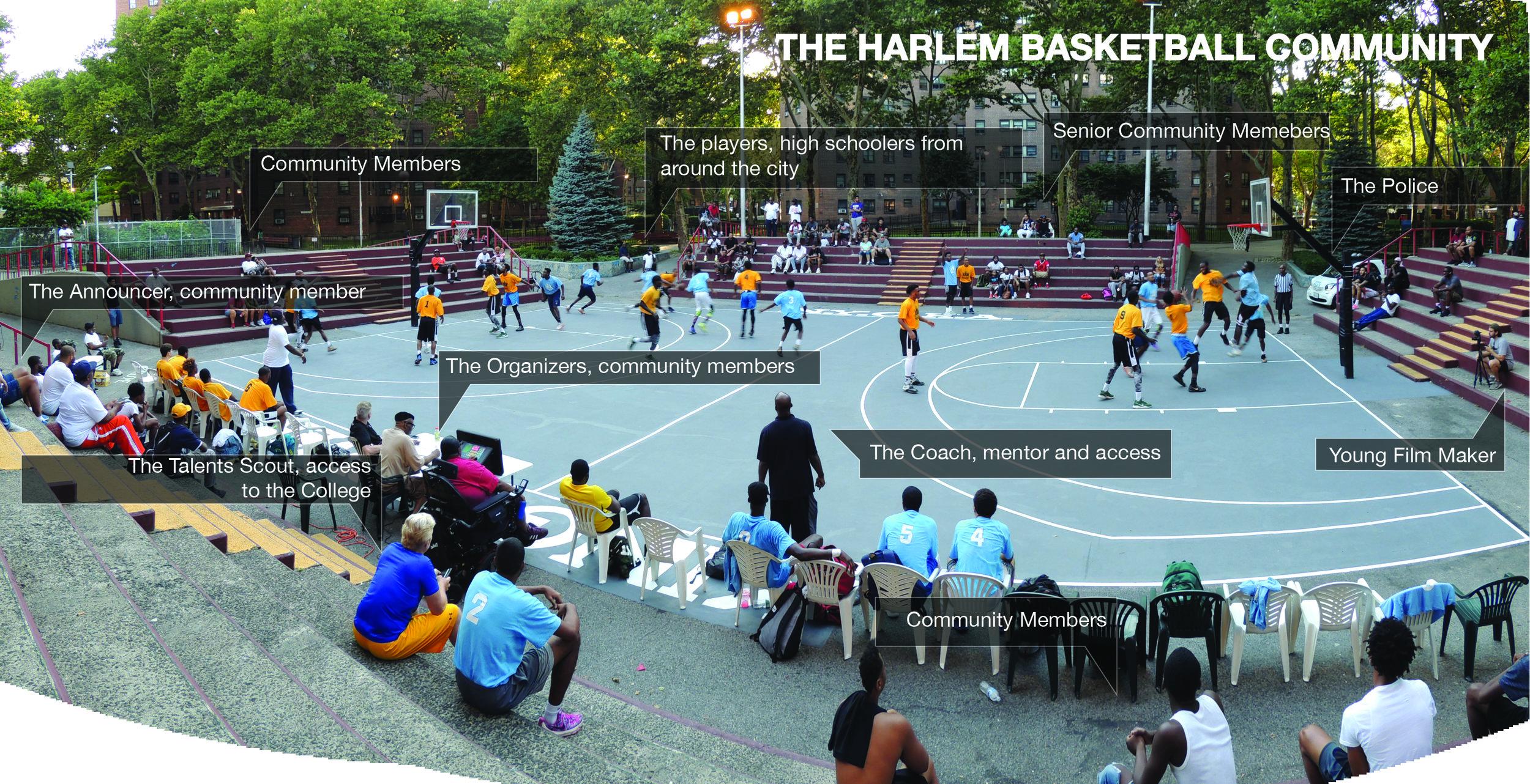 The Harlem Basketball Community-01.jpg