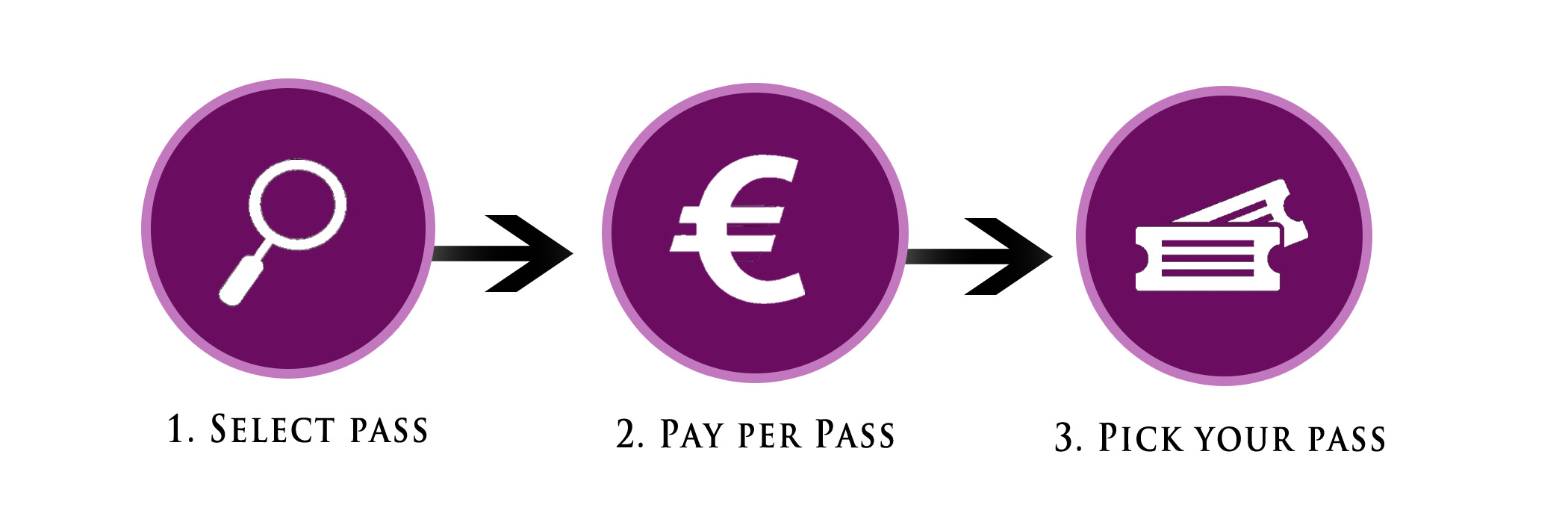 steps for payment.jpg