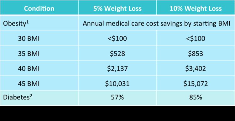 health+savings.png