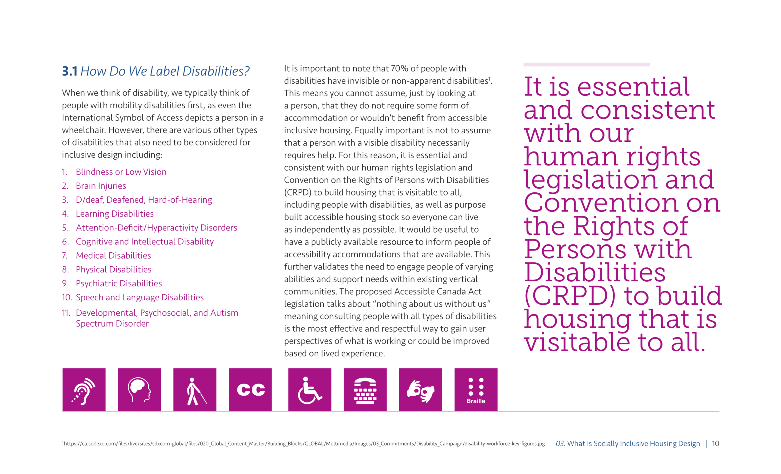 Socially Inclusive Housing Report - 2019-10.png
