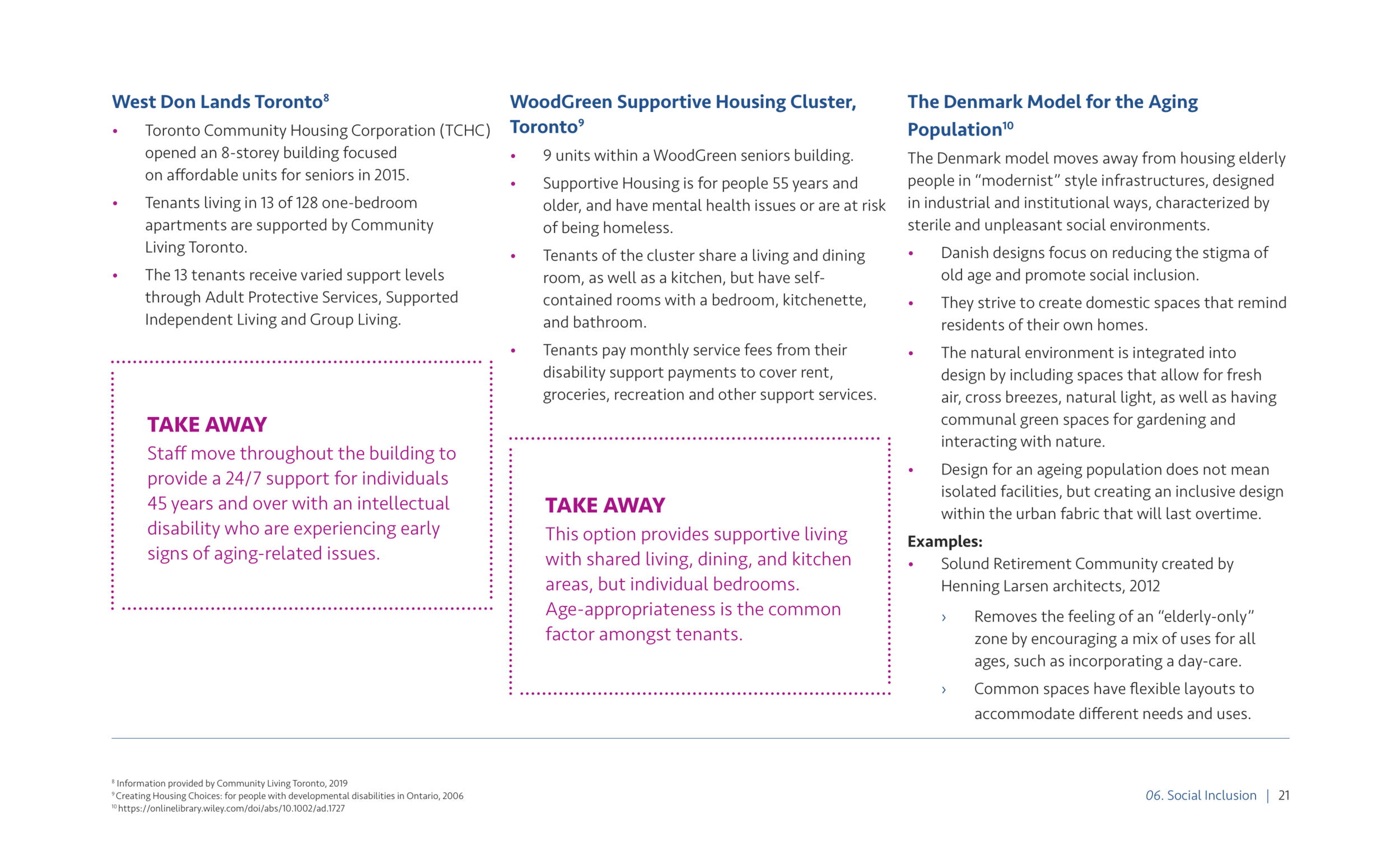 Socially Inclusive Housing Report - 2019-21.png