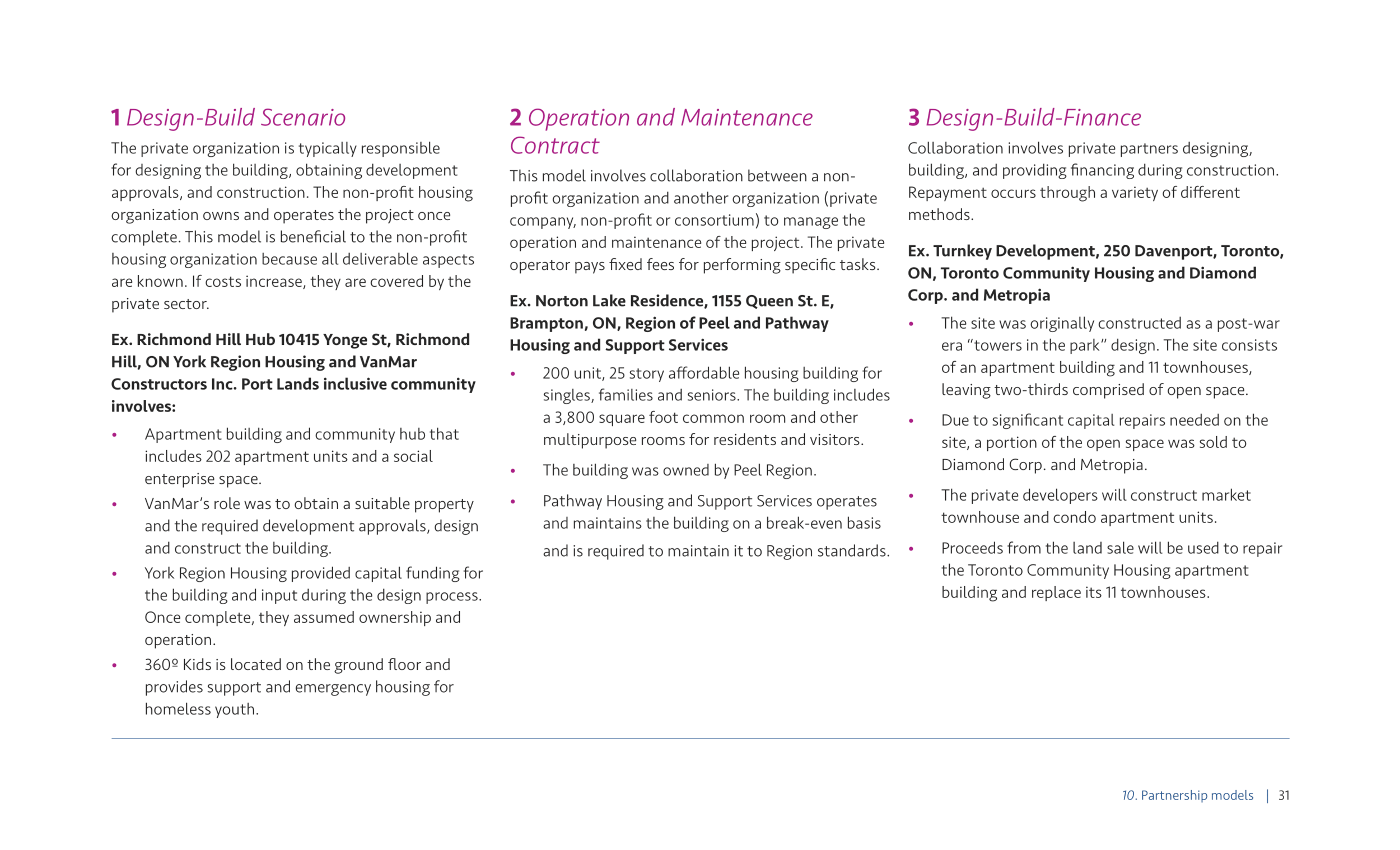 Socially Inclusive Housing Report - 2019-31.png