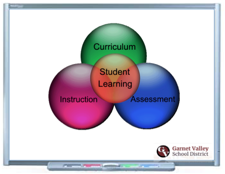 Curriculum Office Resources (must be signed into Schoology to access)