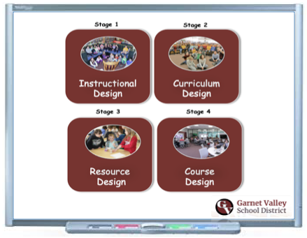 GV Course Design Process