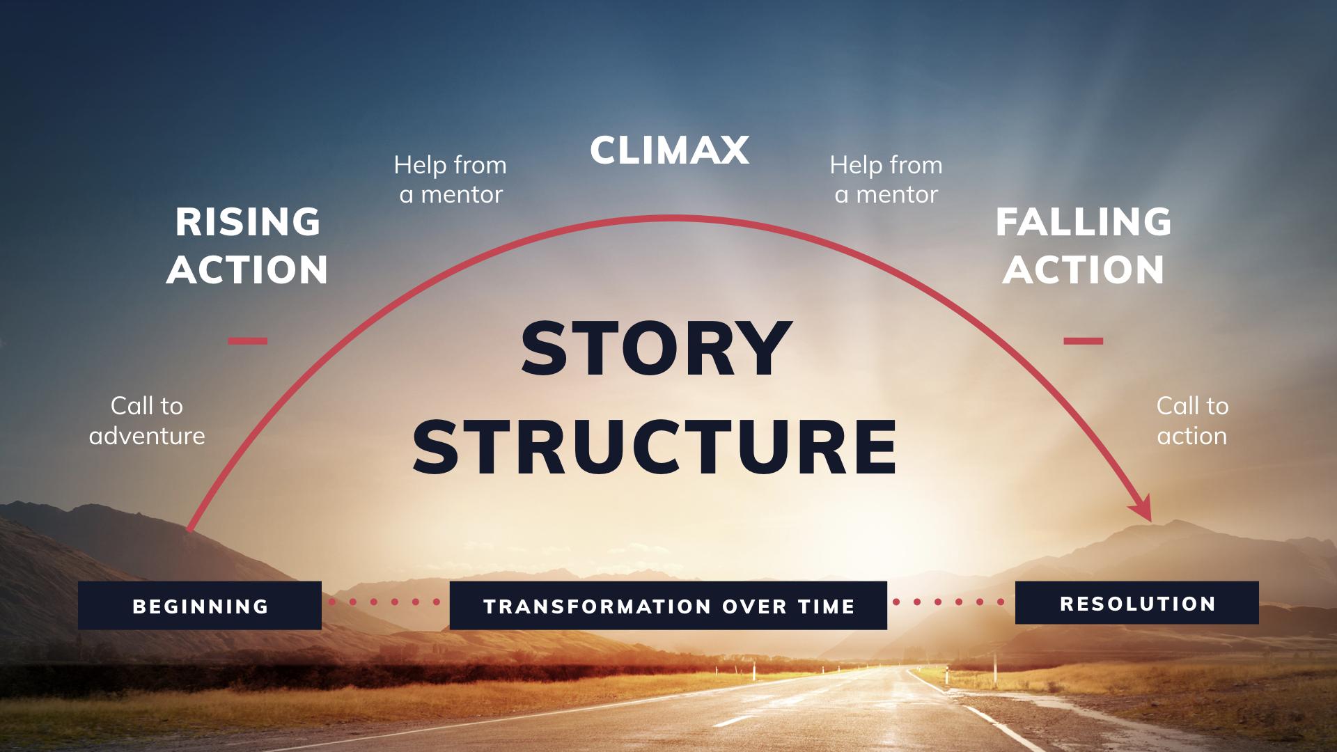 Storicate-Career-Story-Workshop-Slide-.018.jpeg