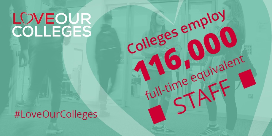 College key facts - Colleges employ 116,000 FTE staff.jpg