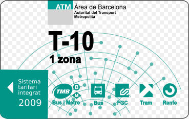 Barcelona City Survival Guide Broadcast Projects