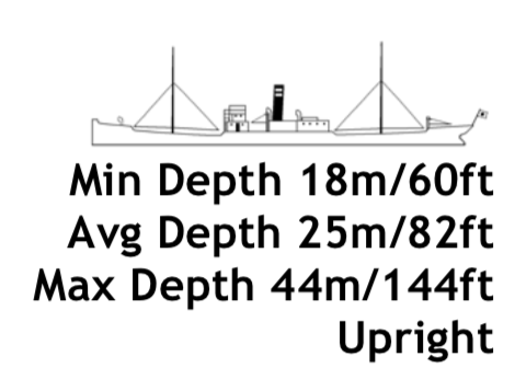 Unkai Maru - It's still possible to read the gun maker's markings on the Unkai's bow gun showing it was manufactured in 1898. The forward holds contain many personal items including gas masks, shoes, china (with the five-pointed blue star insignia of the IJA), and numerous bottles. The engine room is small but accessible. The aft holds are largely empty. On the stern are depth charges and an old-fashioned steering quadrant.