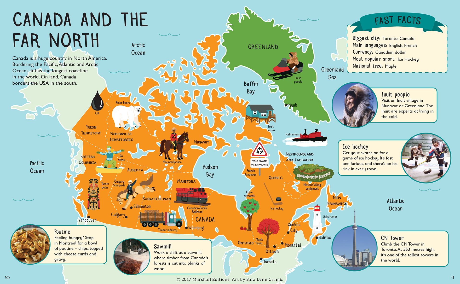 Canada and the Far North