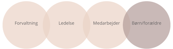 paedagogisk-model.png