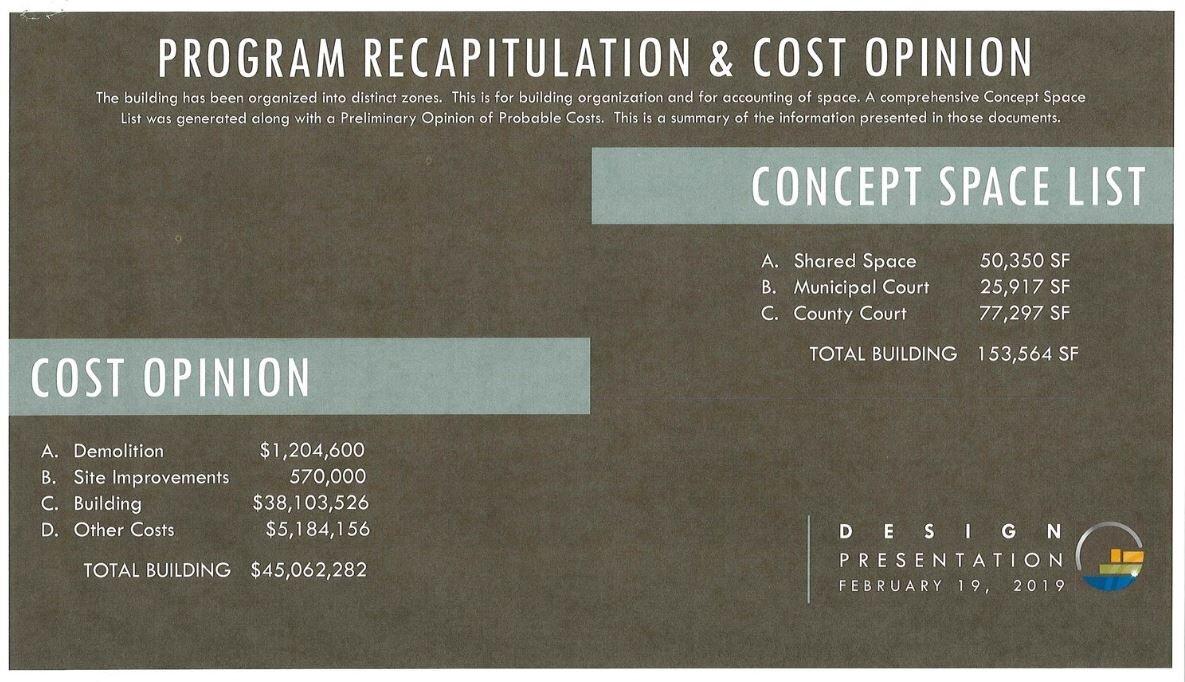 Concept Recapitulation & Cost.JPG