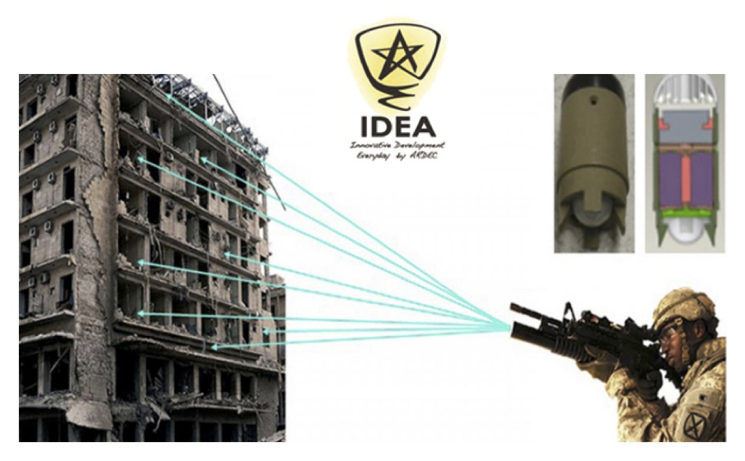 Idea Program - Today ARDEC receives more patents and runs more innovation projects than any other defense organization.