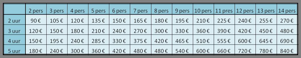 Kijk in de tabel voor de prijzen per aantal personen en aantal uren.
