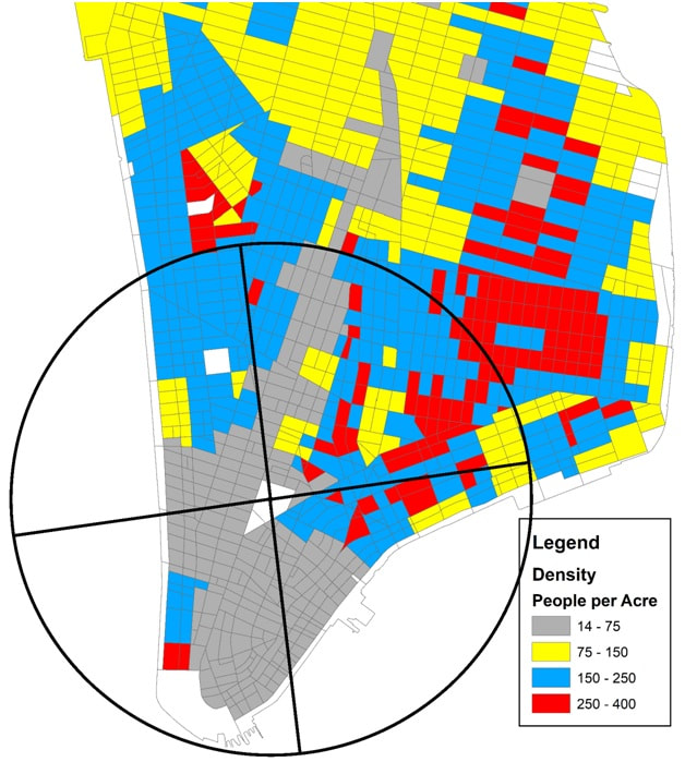 This map shows Manhattan's population density in 1865. The black circle has a one-mile radius centered at City Hall. Because of lower Manhattan's peninsula-like nature, it restricted the amount of land for businesses and residences. As a result, the dense immigrant enclaves were even more compact than would have been the case otherwise. Map by Jason Barr from data input by Carlos Villarreal. Underlying density data is from volume II of the Annual Report of the Metropolitan Board of Health (1868).