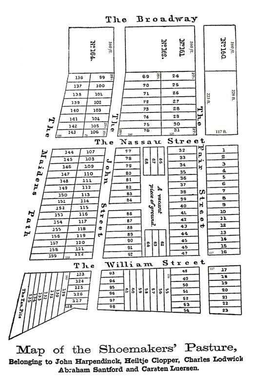 Source: Valentine, D. (1860). Manual of the Common Council of the City of New York.