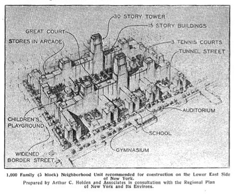 "Arthur C. Holden and Associates, ""The Neighborhood Unit recommended for construction on the Lower East Side of New York,"" East Side Chamber News (October 1929)."