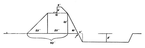 """Cross-section of the ramparts in F.C. Wieder's interpretation of the instructions to Fredericxsz. Wieder gave the outer wall of the ramparts a steep slope, making the rise to 18' 6"""" in the space of 9' 3"""" instead of 18' 6"""", for an angle of 63º. (Image: Wieder's De Stichting van New York)"""