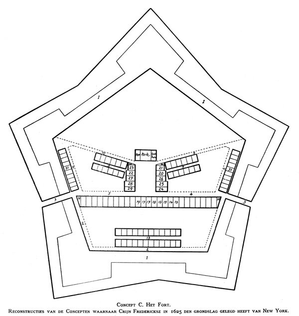 F.C. Wieder's 1925 reconstruction of the ramparts and bastions of Fort Amsterdam, together with layout of the streets and houses within it, based on the instructions to Fredericxsz. (Image: De Stichting van New York)