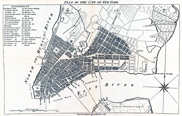 New York in 1789. Shading shows the built-up area of the city.