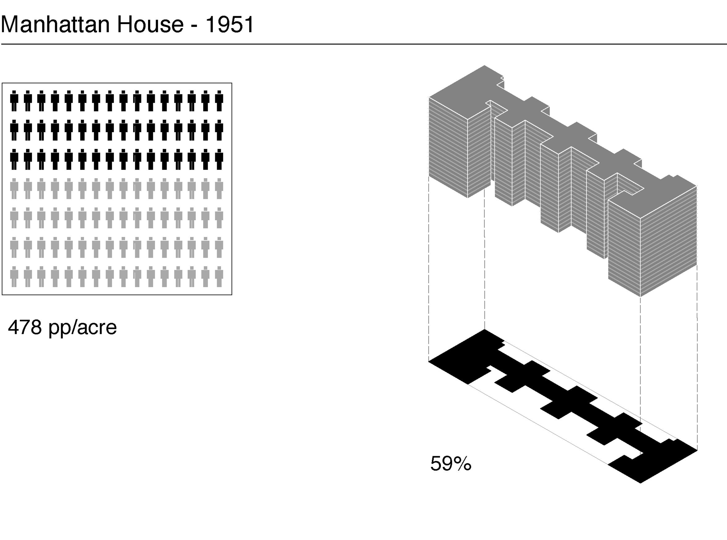 Manhattan House infographic. Skyscraper Museum.