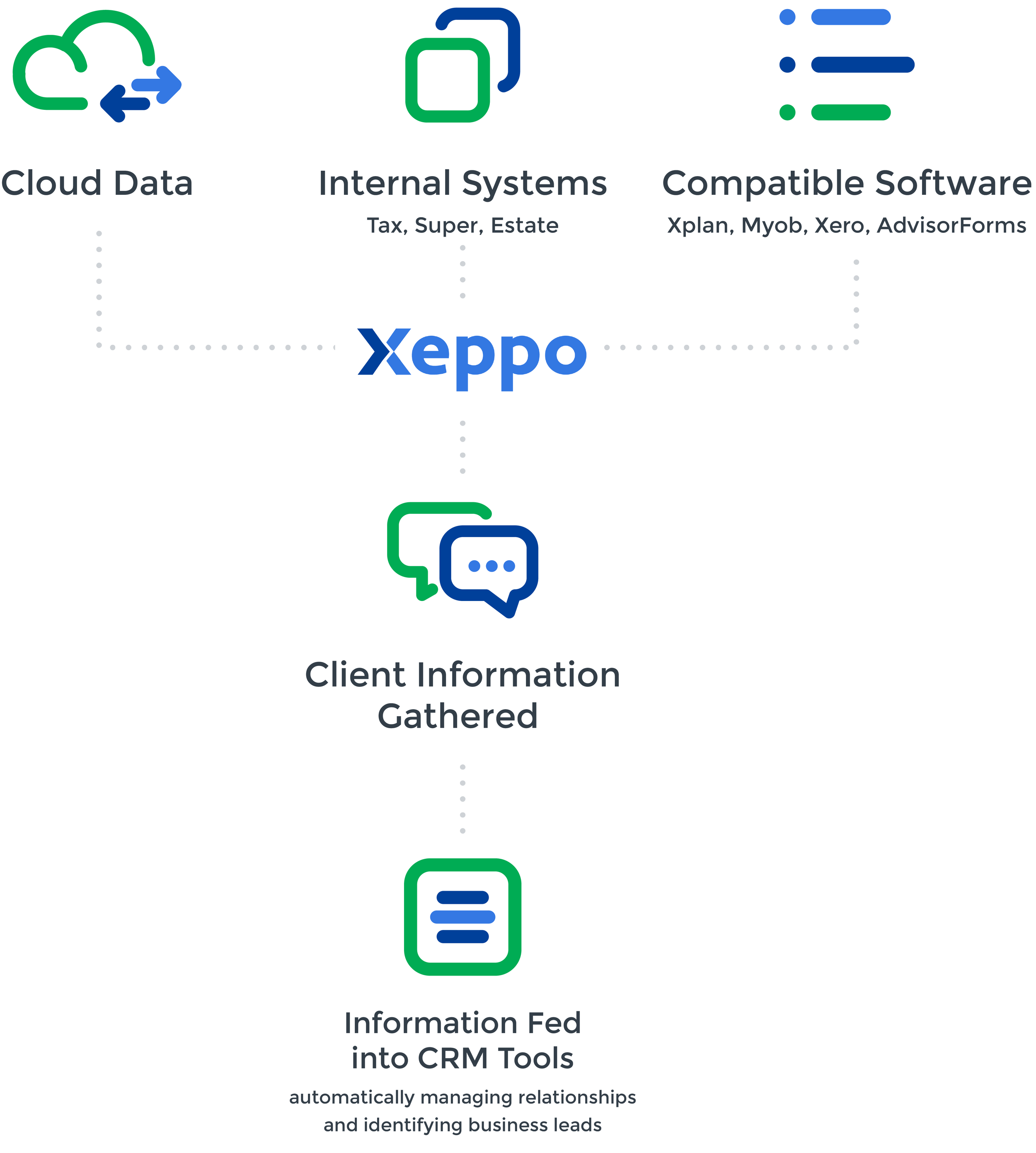 xeppo-diagram-01.png
